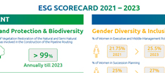 Learn more about our ESG scorecard
